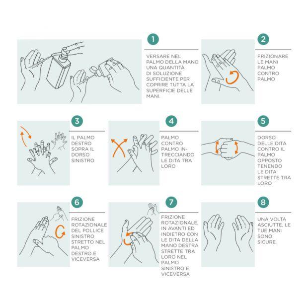 primagel-plus-gel-disinfettante-mani-istruzione-lavaggio-mani_1